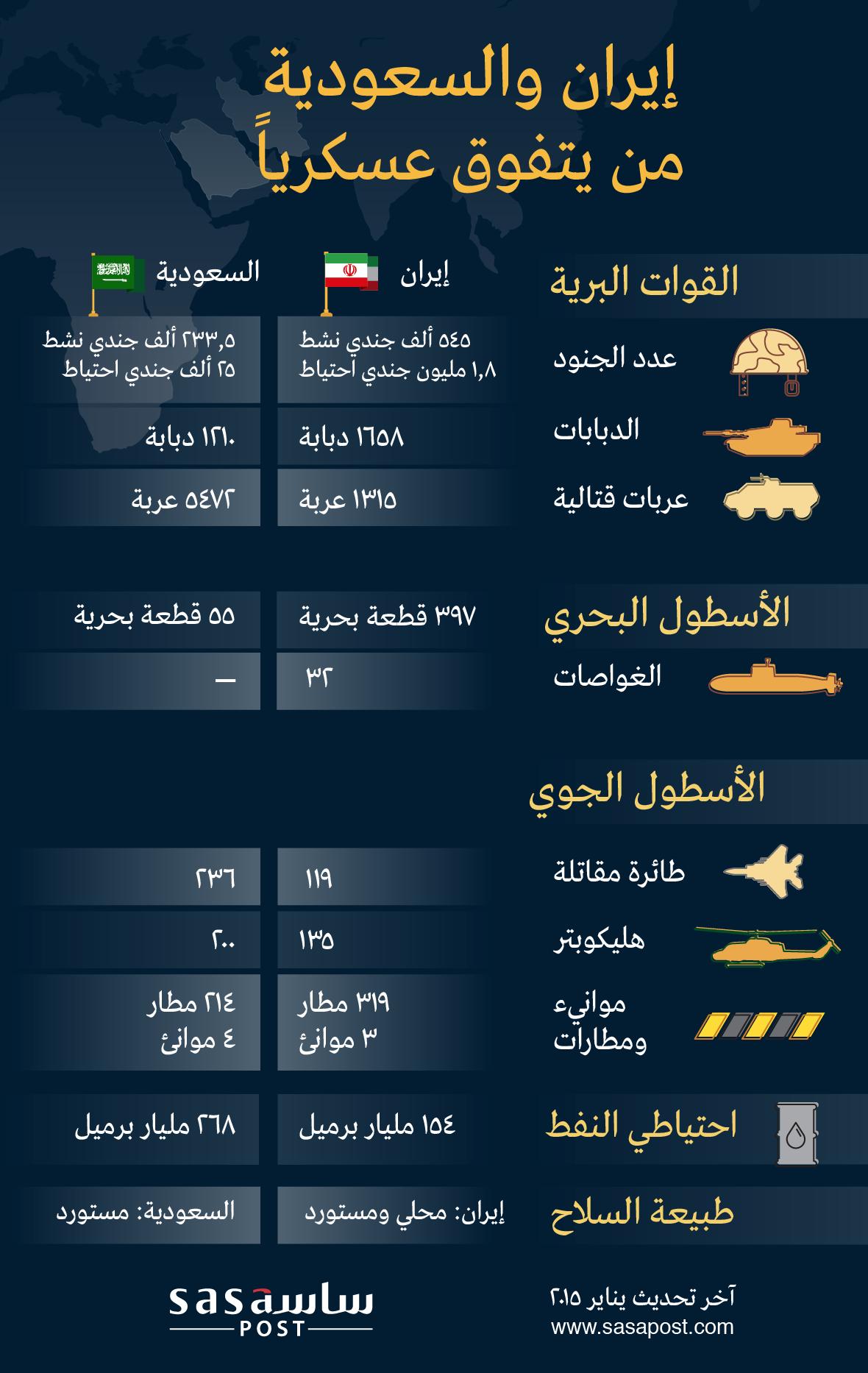 إيران_والسعودية