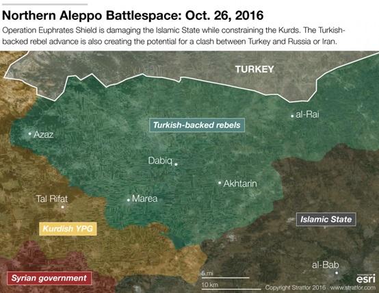 التقدم التركي