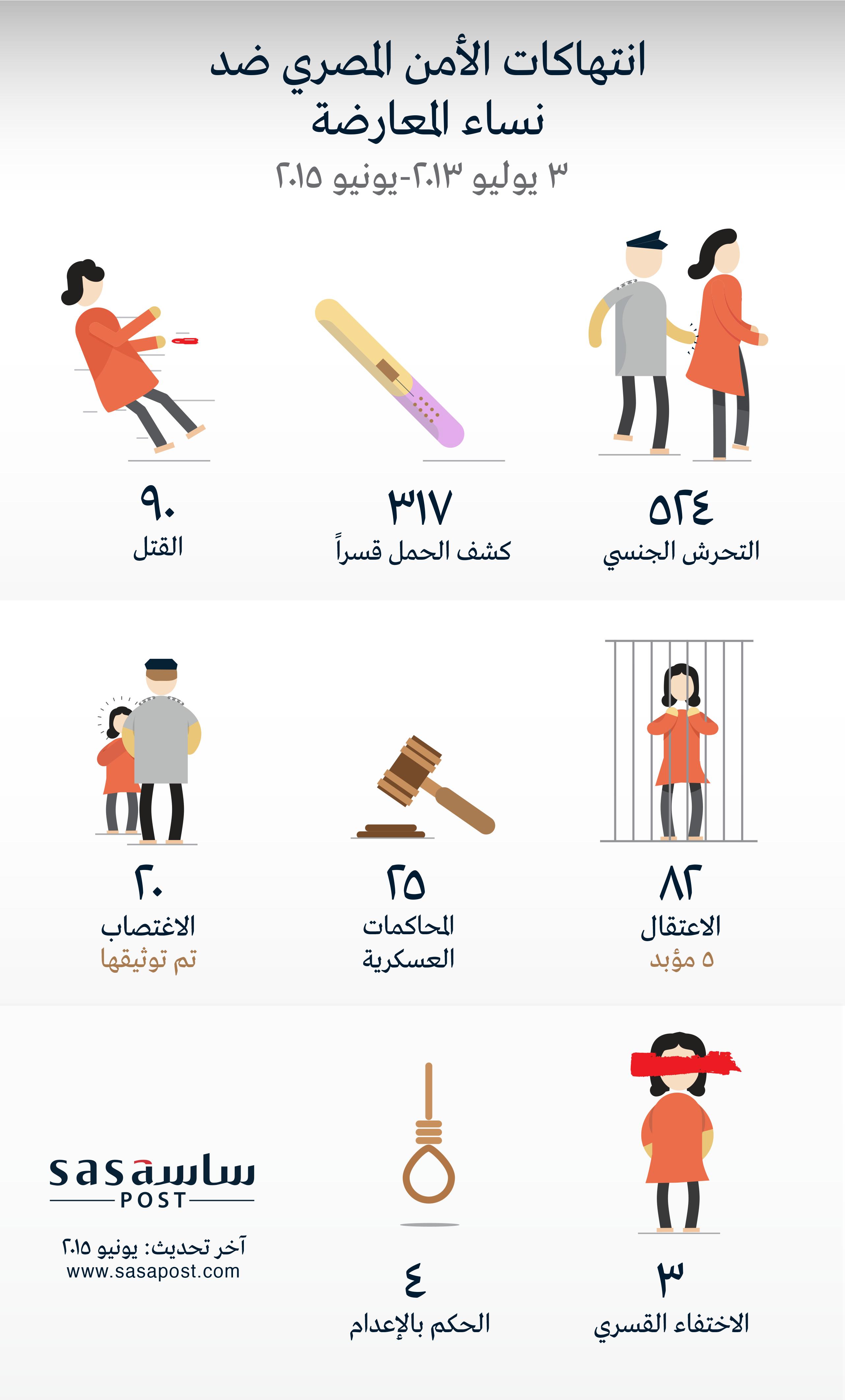 """انفوجرافيك: انتهاكات """"قوات الأمن"""" ضد نساء المعارضة المصرية بعد 30 يونيو 2013"""