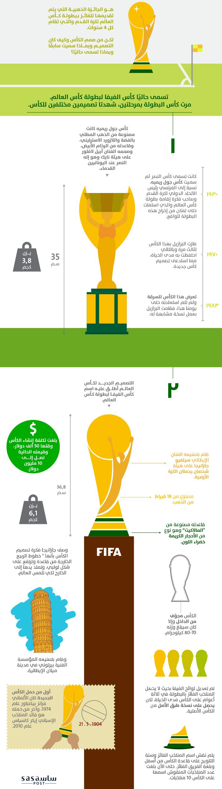 ما_لا_تعرفه_عن_تمثال_كأس_العالم