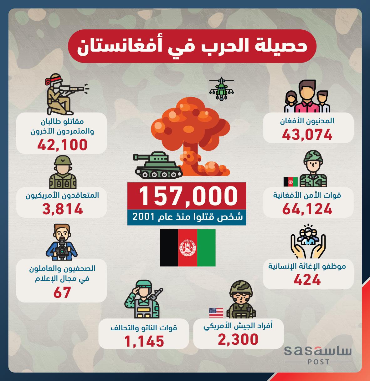 2019 أفغانستان -1-28.png