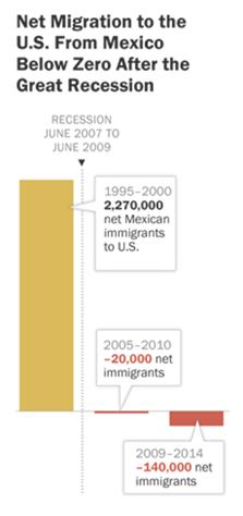 معاداة المكسيك