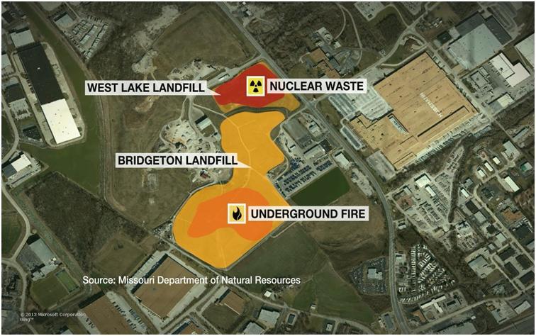 النفايات النووية