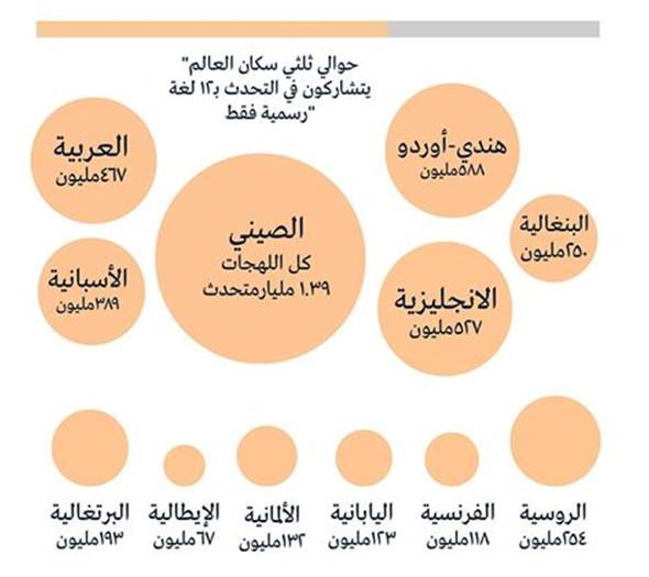 مركز مناظرات قطر