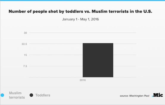 الإرهابيين