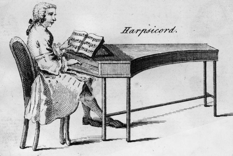 لوحة من عام 1750 تظهر رجل يعزف على الهاربسكورد