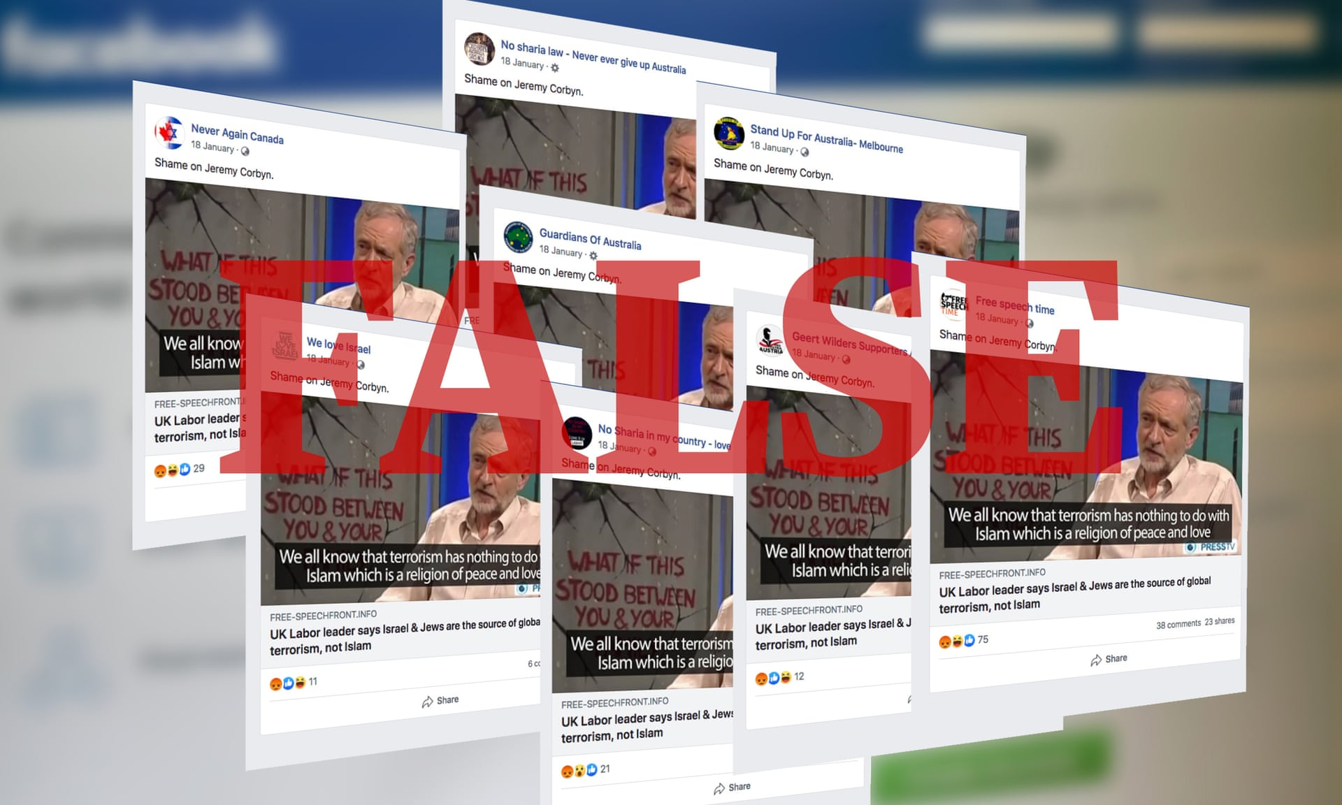 مجموعة من منشورات الأخبار المزيفة التي قابلها صحفيو الجارديان أثناء إجراء التحقيق. المصدر: المقال الأصلي