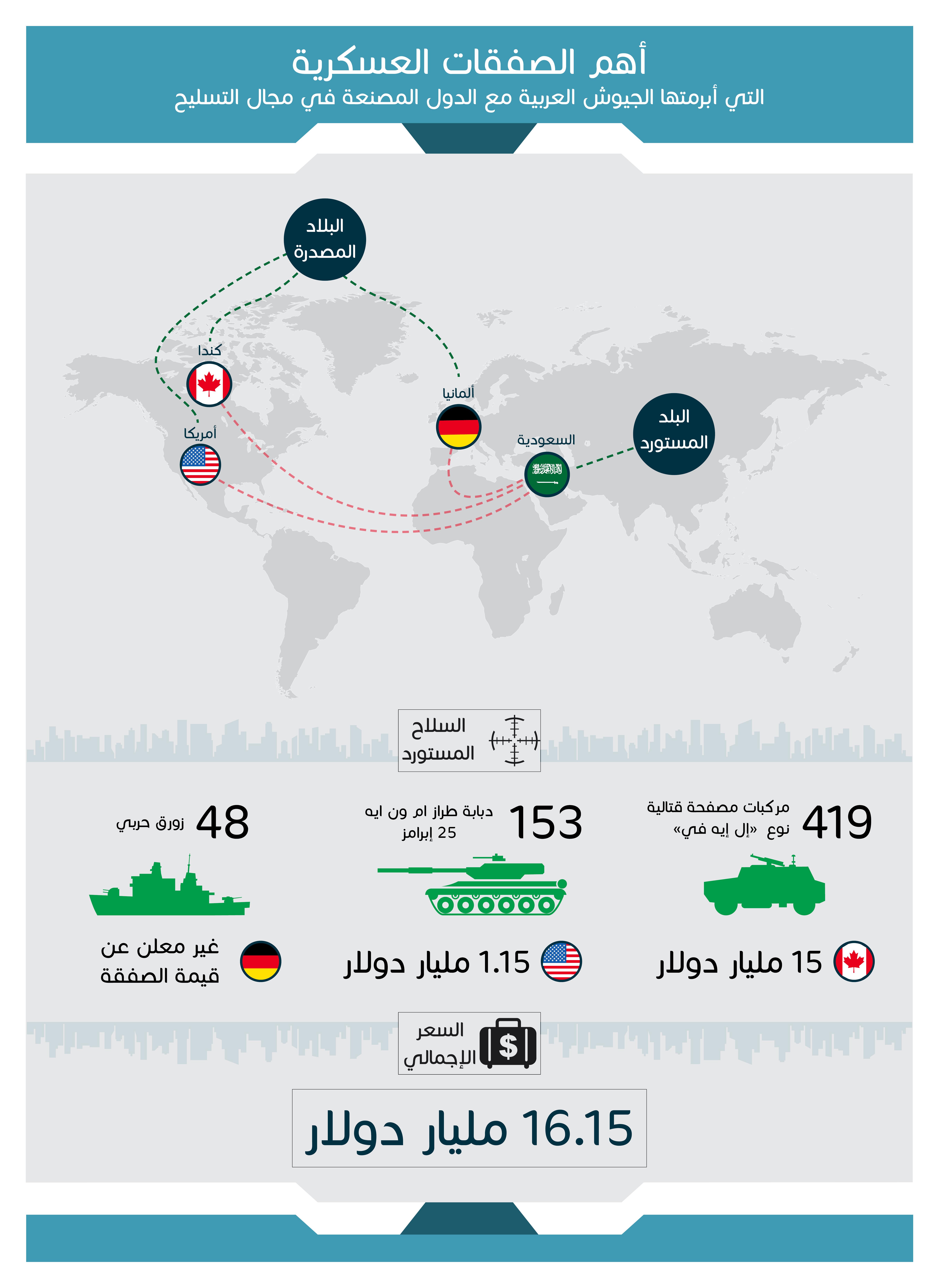 InfographicOld