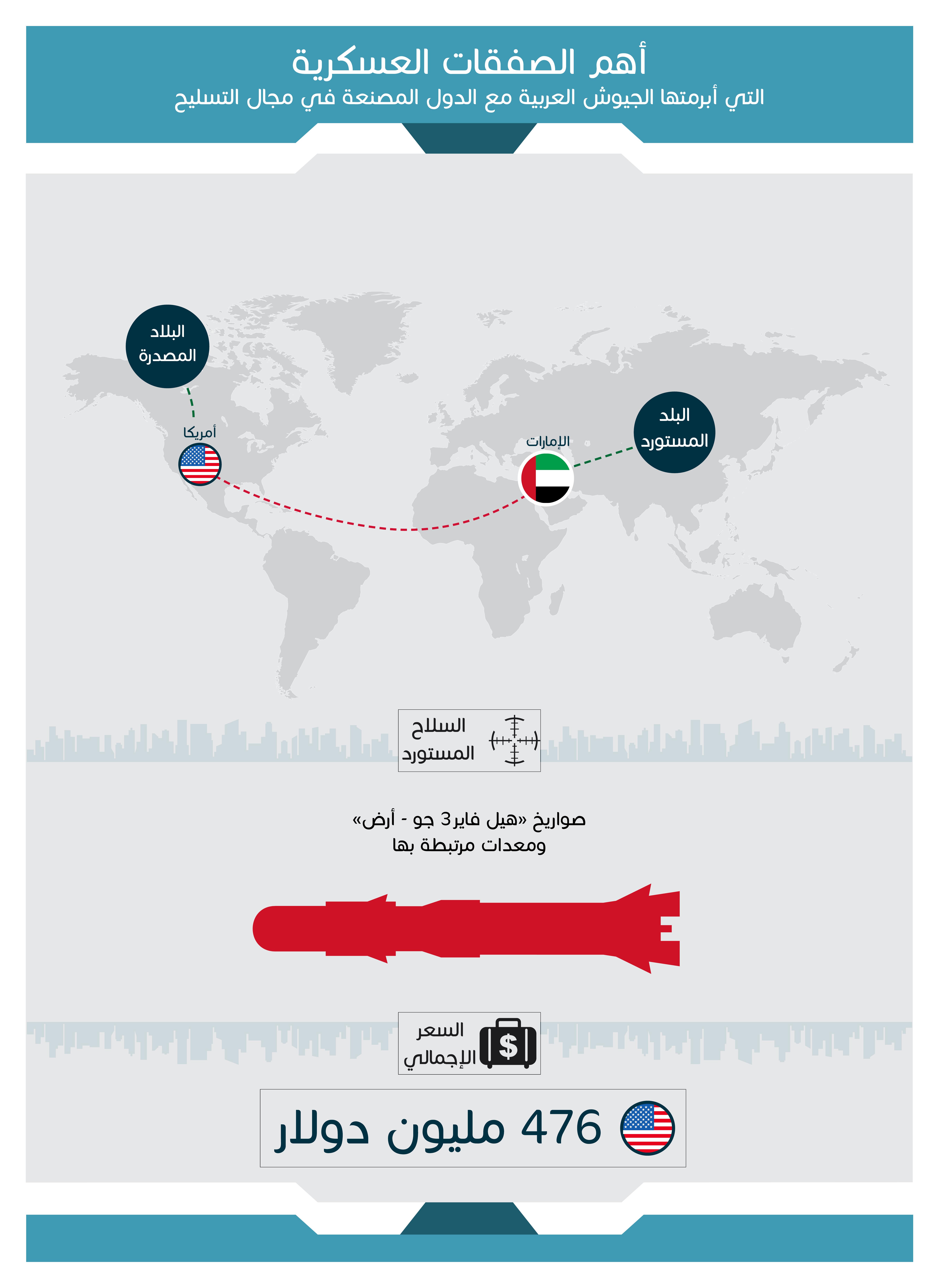 InfographicOld2
