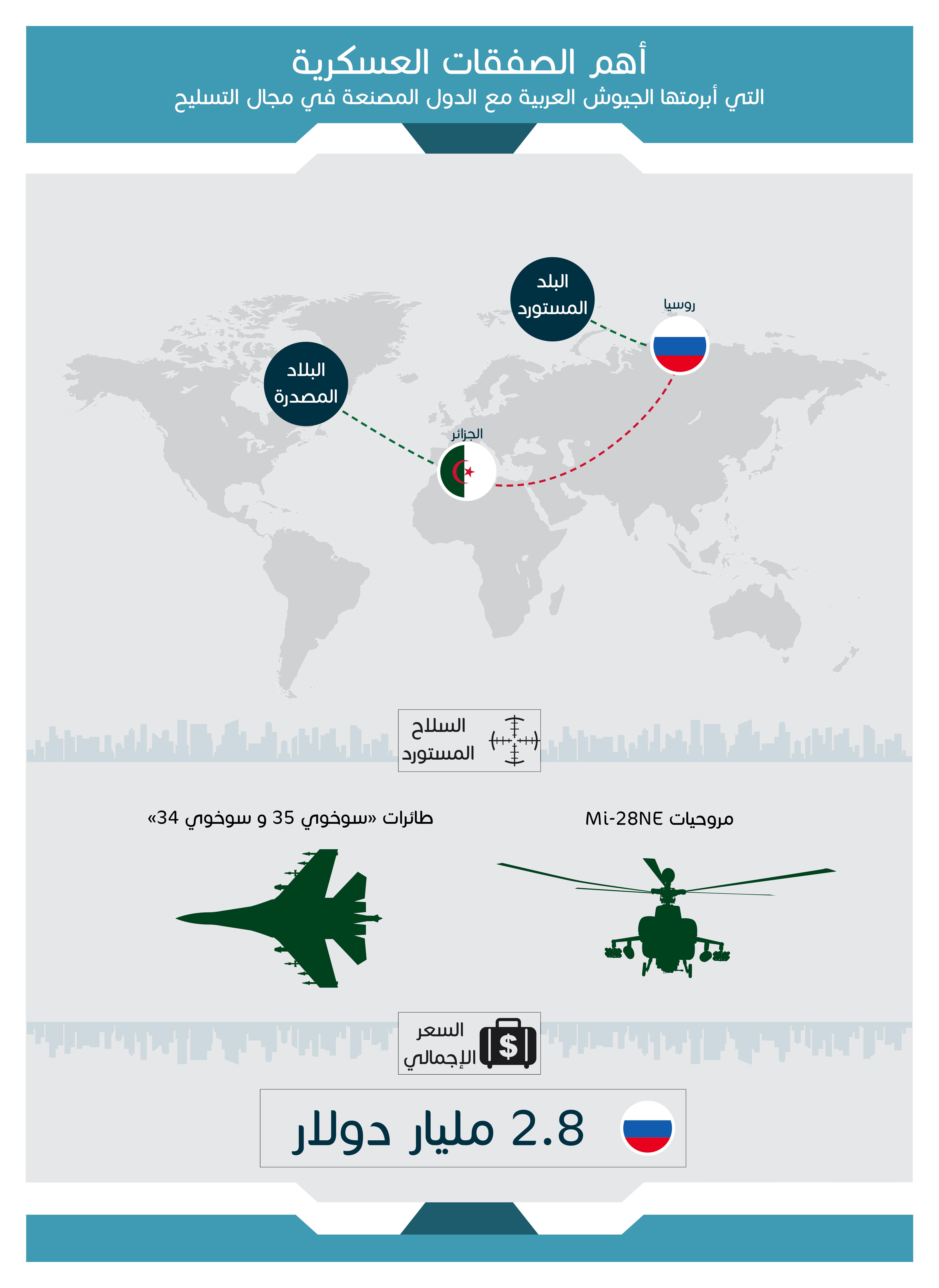 InfographicOld3