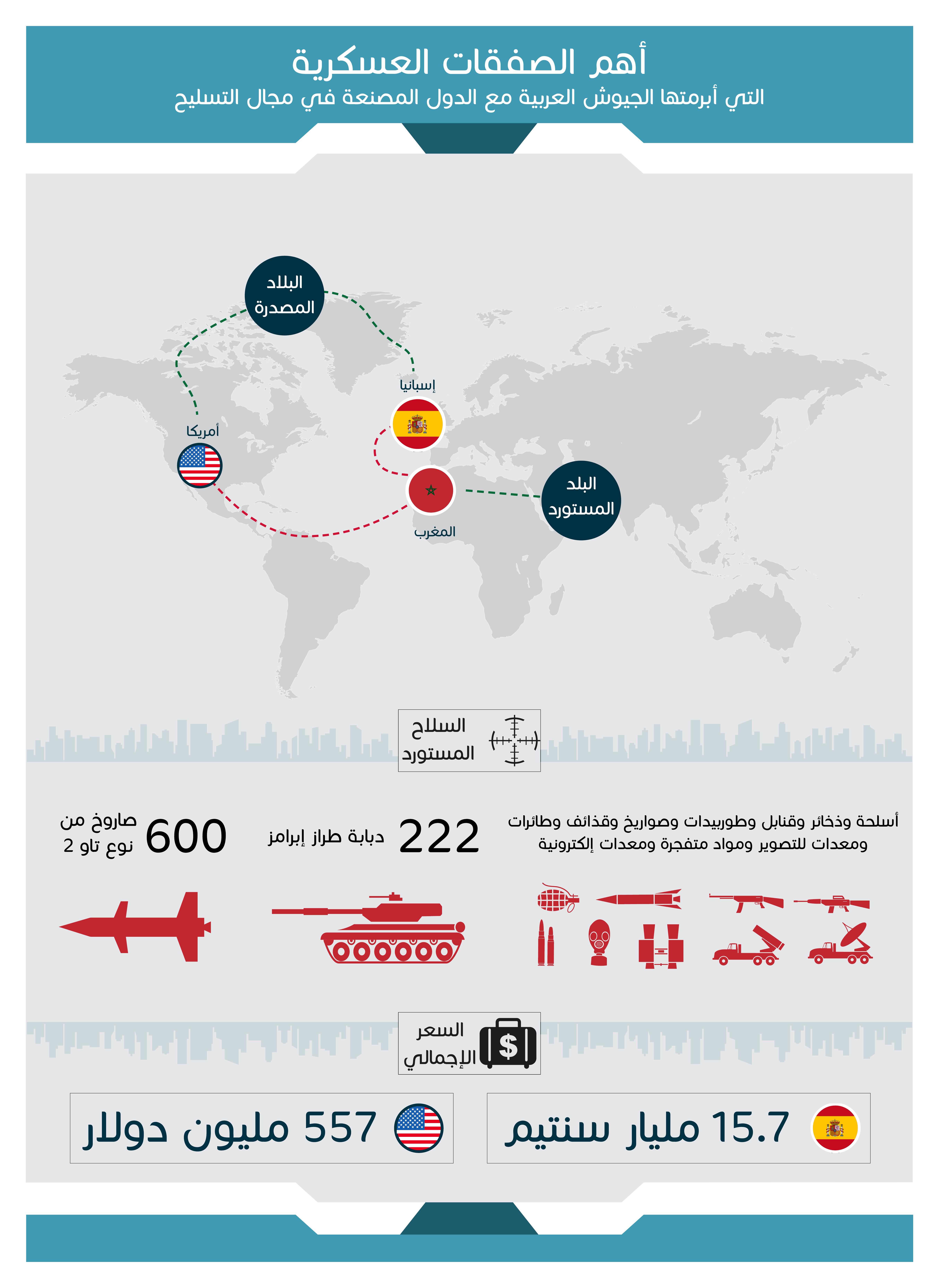 InfographicOld4