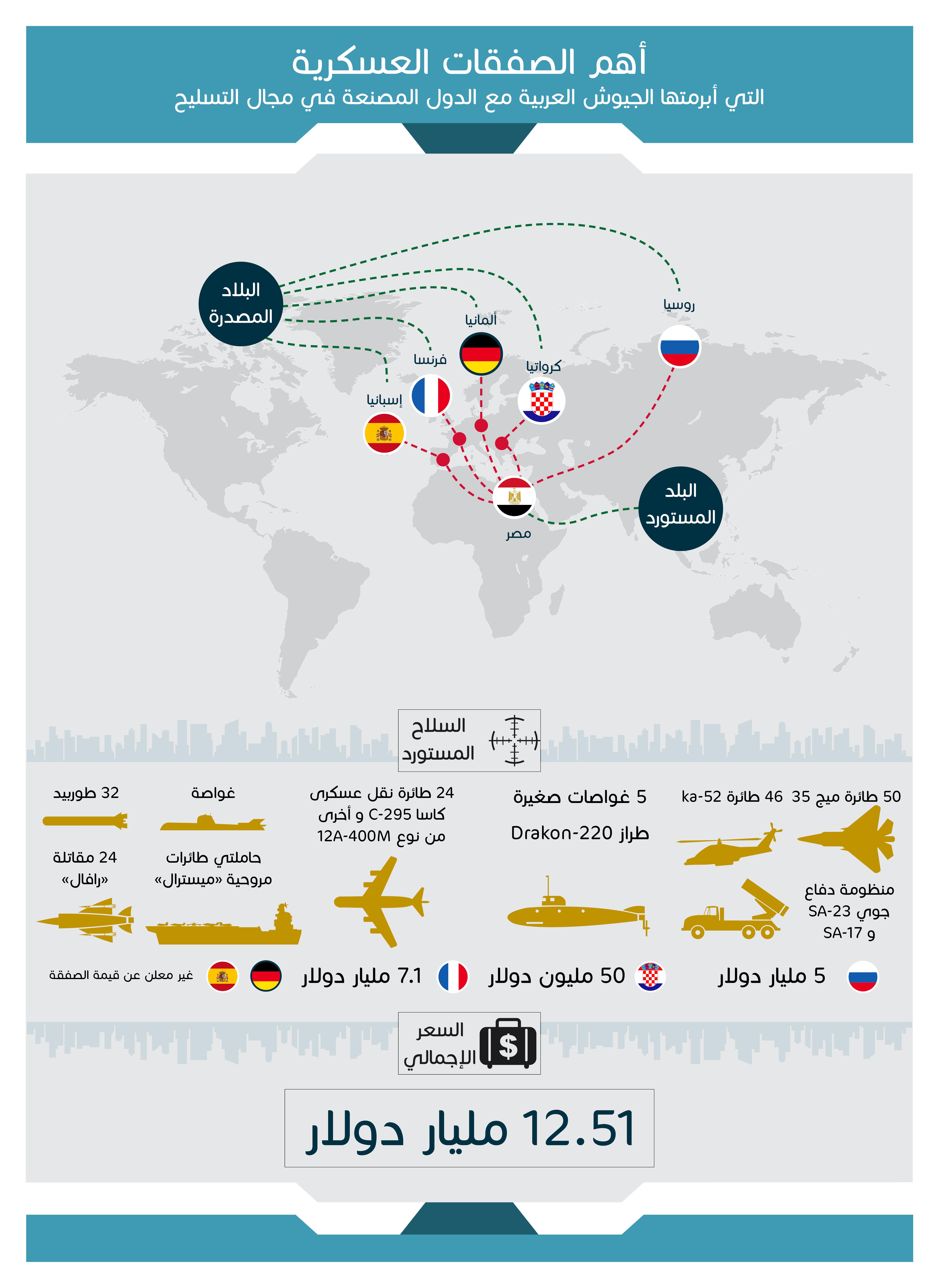 InfographicOld5