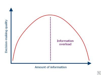 InformationAndDecisionMaking_thumb