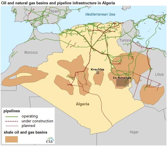 قطاع الطاقة في الجزائر