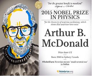 جائزة نوبل 2015