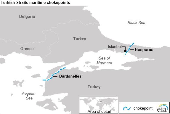 خريطة مضيقي البوسفور والدردنيل في تركيا. المصدر: إدارة معلومات الطاقة الأمريكية.