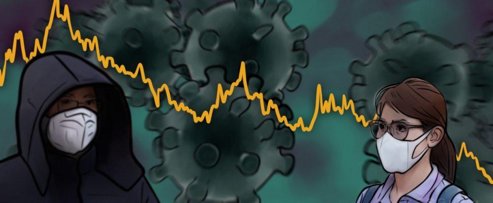 سنوات عِجاف تنتظر الاقتصاد العالمي بعد «كورونا»