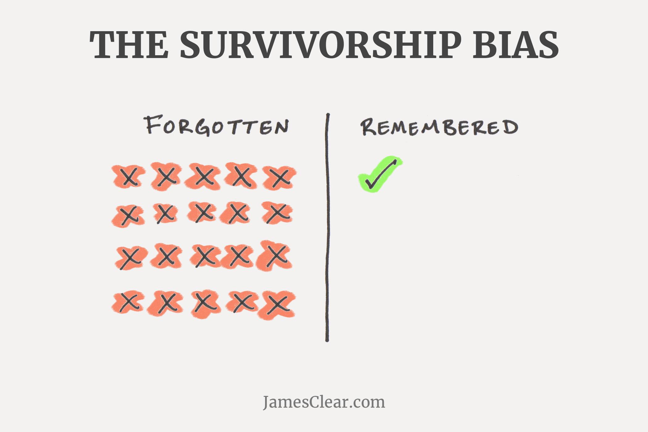 survivorship-bias